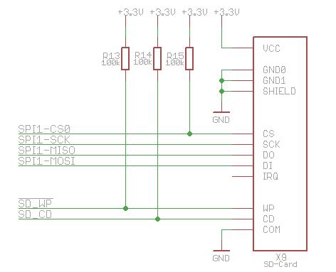 Connection scheme