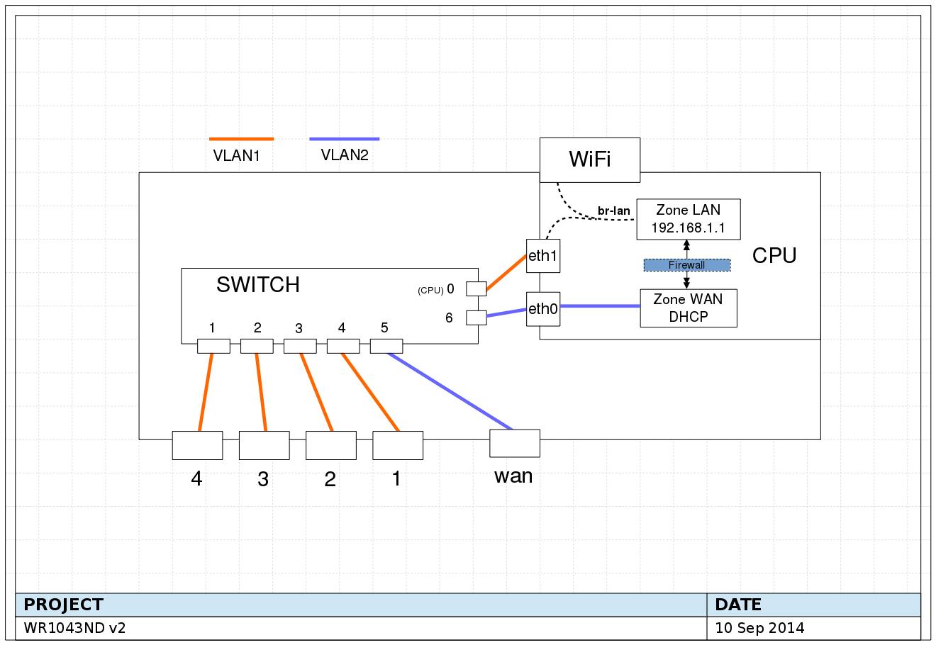 tl-wr1043nd-v2_schematics.png