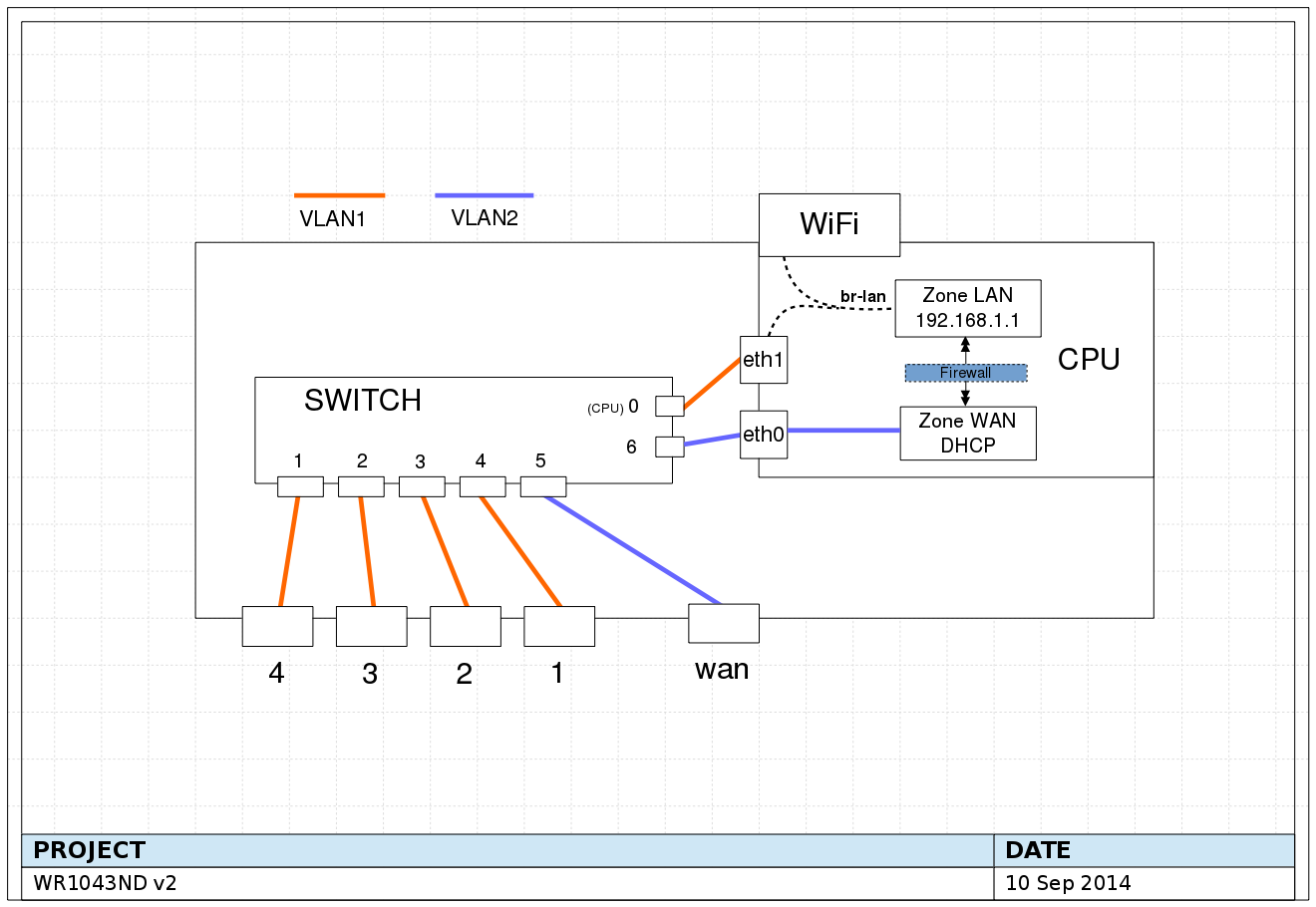 tl wr1043nd v2_schematics?w=600&tok=4b5caf tp link tl wr1043nd [openwrt wiki] TP-LINK Router at crackthecode.co